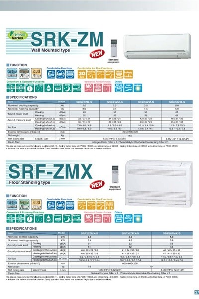Dàn lạnh Mitsubishi Heavy Srk Srf