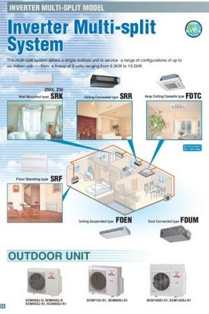 Hệ thống điều hòa dân dụng Multi Mitsubishi