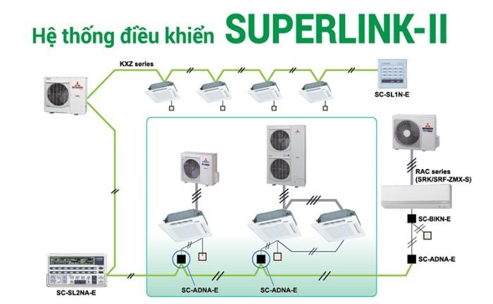Hệ thống điều khiển Superlink II