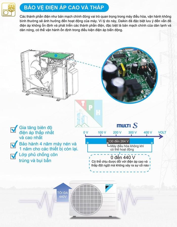 Điều hòa Multi S bảo vệ điện áp cao và thấp