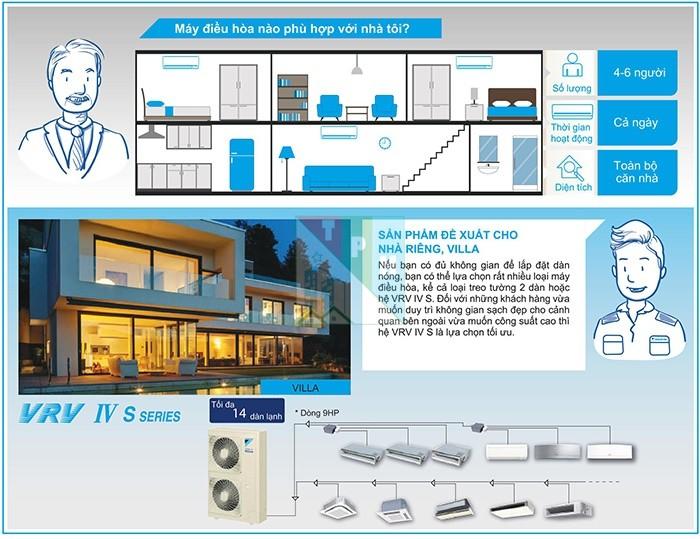 Giải pháp cho nhà riêng hay villa