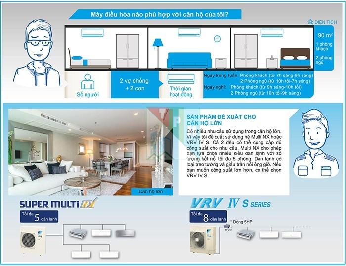 Giải pháp cho căn hộ diện tích lớn