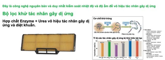 Bo Loc Khu Tac Nhan Gay Di Ung