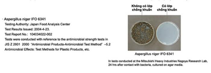 Khang Khuan Test Mitsubishi Heavy