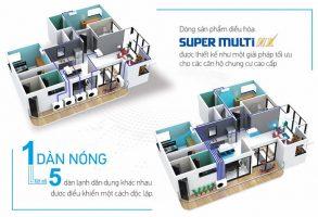 782 Dan Nong Dieu Hoa Multi Daikin 1 Chieu 24.000btu 4mkm68rvmv Chinh Hang1