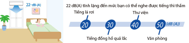 785 Dan Lanh Dieu Hoa Multi Daikin 1 Chieu 9000btu Ctkj25rvmvw. Gia Re