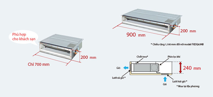 797 Dan Lanh Giau Tran Multi Inverter Daikin 9000btu Cdxp25rvmv Gia Tot