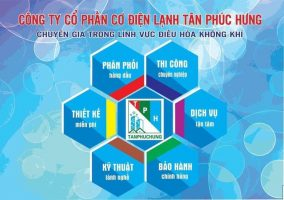 Tan Phuc Hung Mo Rong Chi Nhanh Tai Nam Dinh (8)